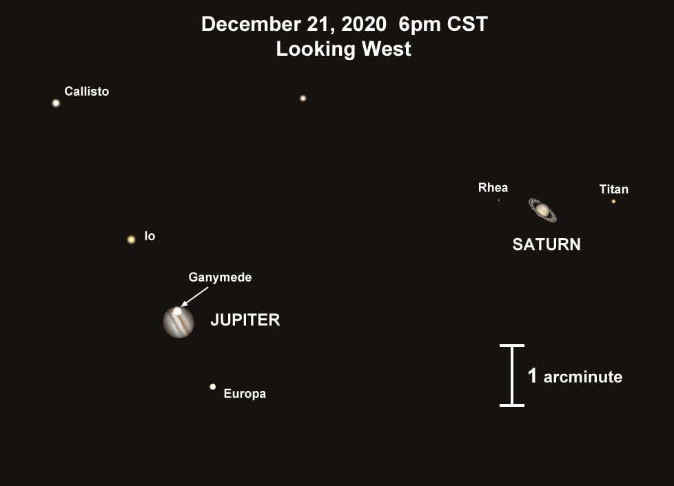 Júpiter y Saturno estarán tan cerca como no estaban desde 1226