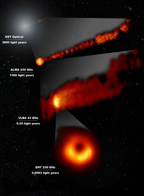 Campo magnético de agujero negro