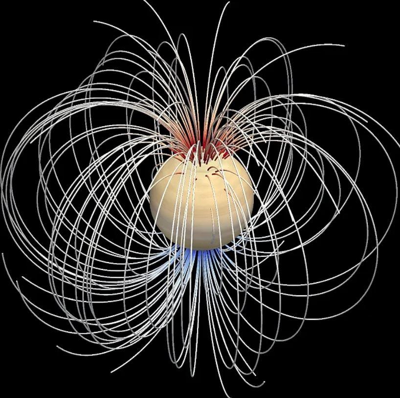 Campo magnético de Saturno