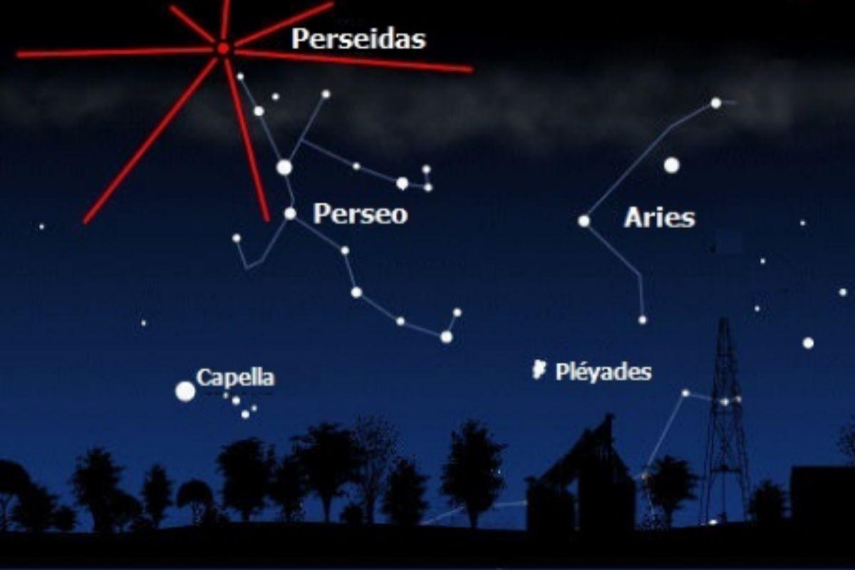 Las Perseidas se originan en la constelación de Perseo