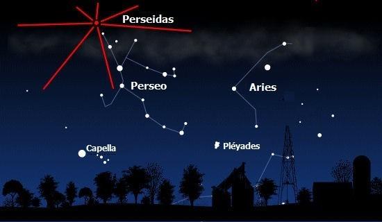 Lluvia de meteoros de las Perseidas