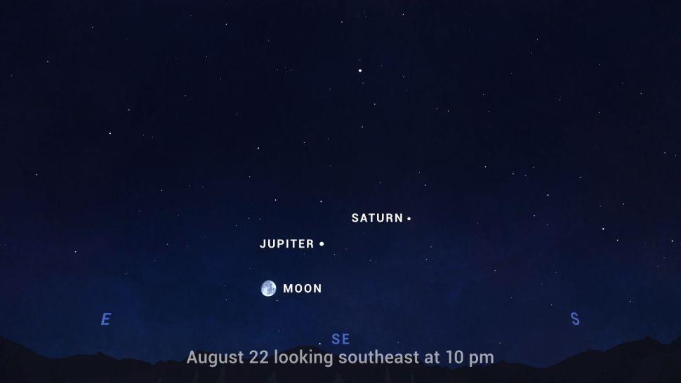 La luna se desliza debajo de Júpiter y Saturno sobre el horizonte sureste desde el jueves (19 de agosto) hasta el domingo (22 de agosto)