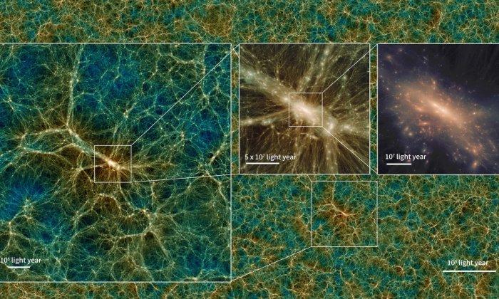 Distribuciones de materia oscura de las simulaciones de Uchuu a diferentes escalas