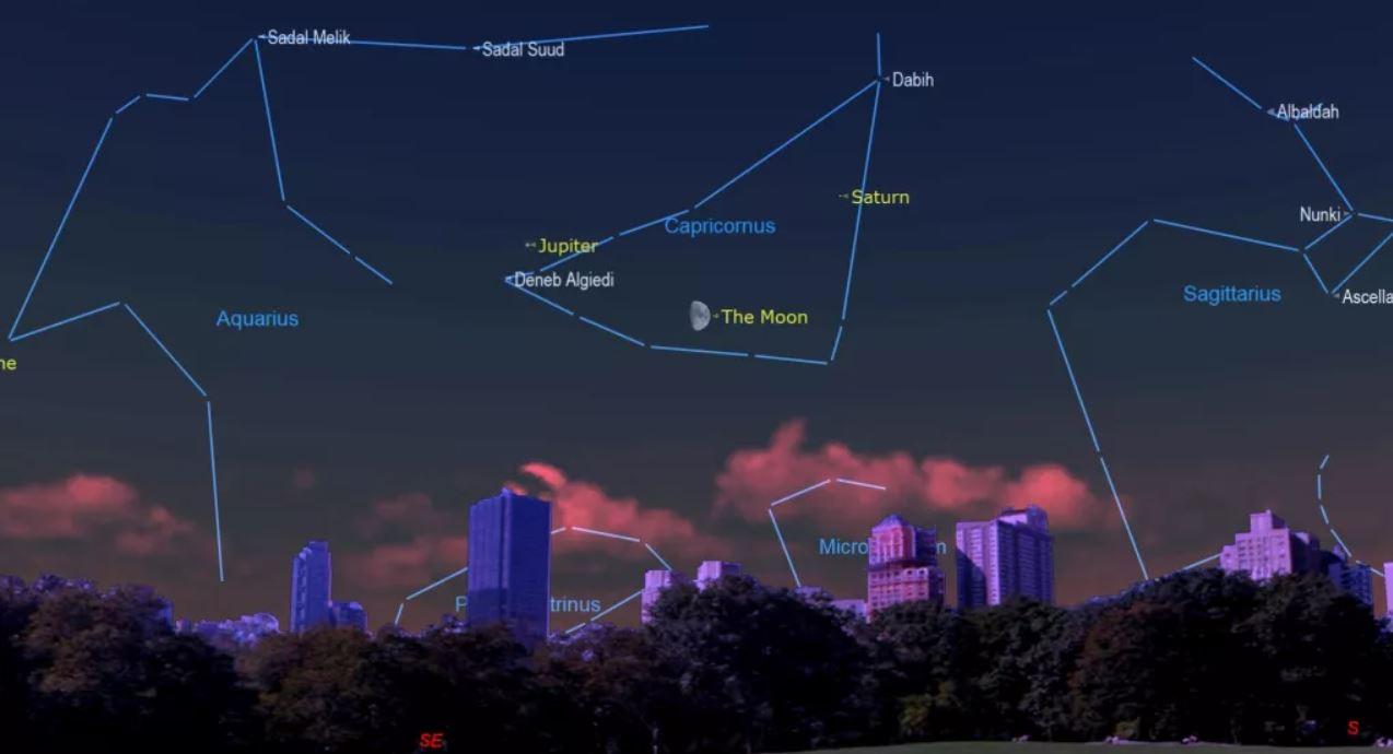 La Luna, Júpiter y Saturno formarán un triángulo atractivo en el cielo nocturno en octubre de 2021